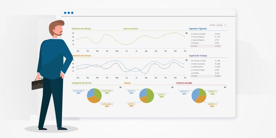 Utiliza un ERP para optimizar tus procesos de compras