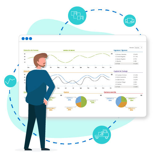 Software de Ventas en Bind ERP