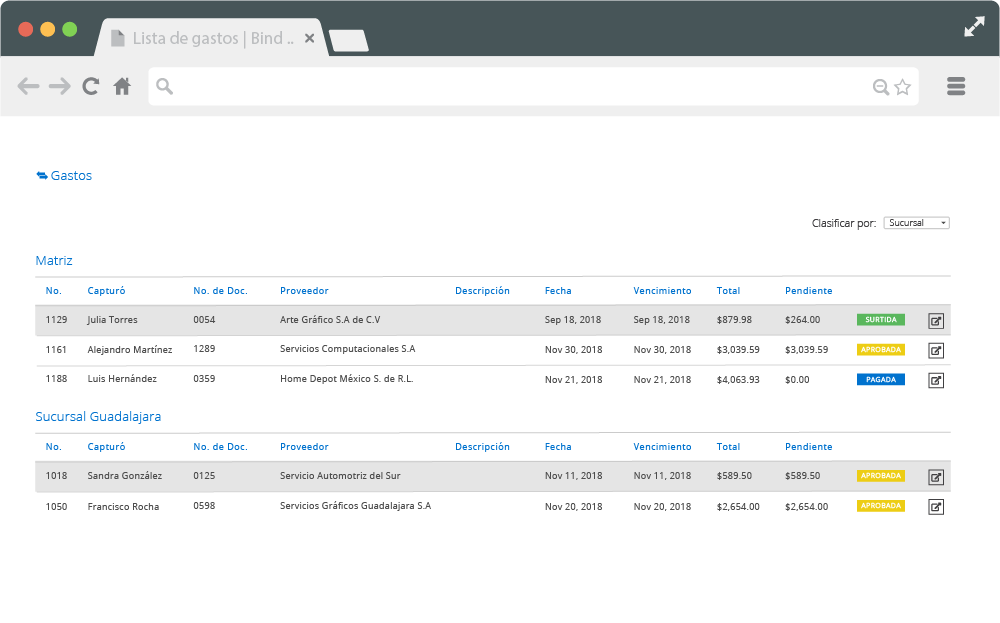Pantalla de Bind ERP en el registro de gastos filtrado por sucursal.