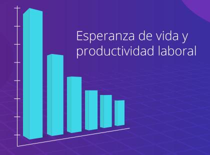 Calculadora de esperanza de vida y productividad laboral